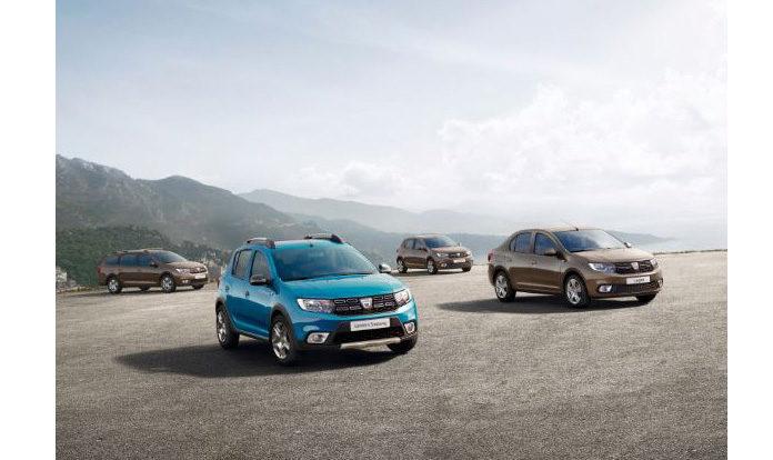 Dacia – zapowiedzi na 2017 rok